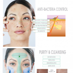 skinclinique poster